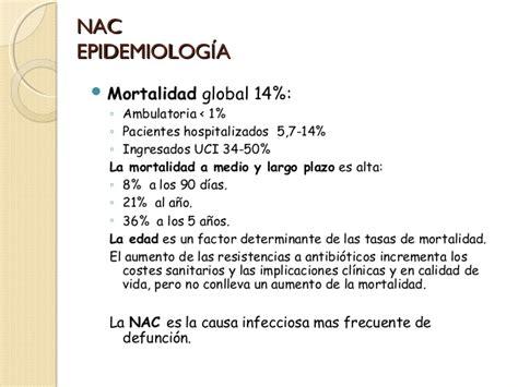 neumonia adquirida en la comunidad nac neumon 237 a adquirida en la comunidad nac