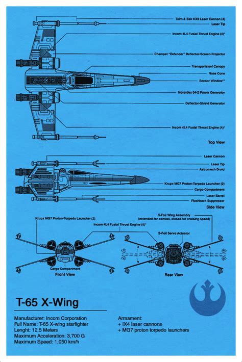 Poster A2 Wars All Droids x wing blueprint wars by euskera on deviantart