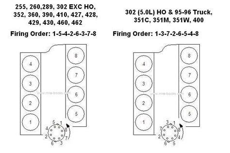 ford 460 spark wire diagram 1978 ford f 150 wiring