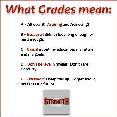 grades archives greg smitih the strength coach