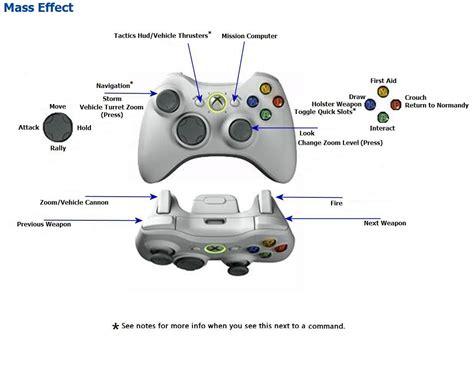 gamepad layout mass effect play with gamepad joystick controller