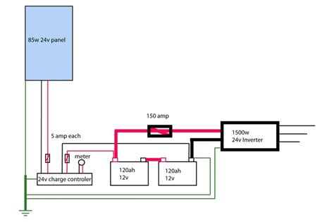 24v system wiring diagram northernarizona inside solar