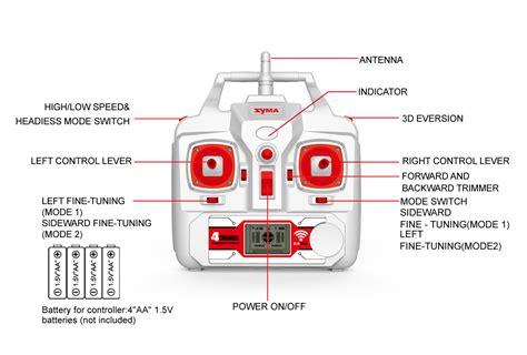 Drone Syma X8hw Avis syma x8hc