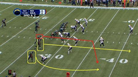 smart football the nfl offense what is it why does russell wilson seattle seahawks offense primed for big