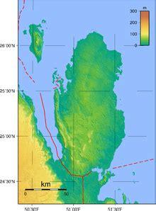 جغرافيا قطر ويكيبيديا، الموسوعة الحرة