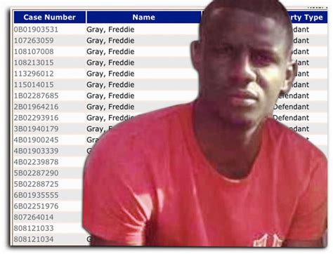 Nevada Arrest Records Freddie Gray S Arrest Record Criminal History Rap Sheet Nevada News And Views