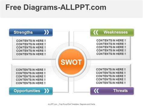 4 color swot diagram powerpoint template download free
