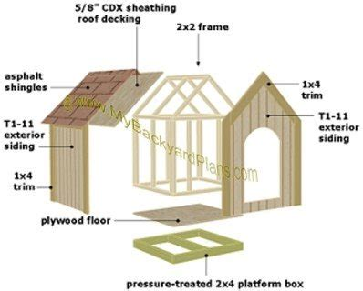 dog house kits lowes luxury large dog house plans new home plans design