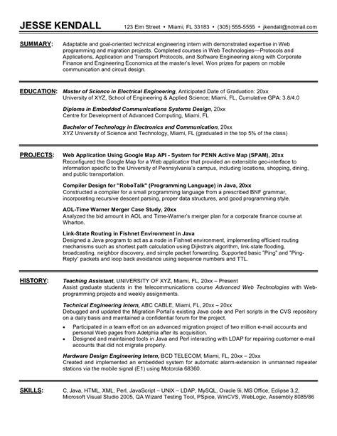 pin  santosh kumar  resume sample resume cover letter internship resume sample resume format