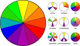 contrast color wheel fashion math the secrets to dressing well