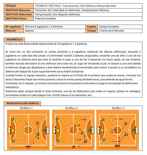 ejercicios futbol sala para ni os ejercicio de f 250 tbol sala transiciones 3x2 defensa