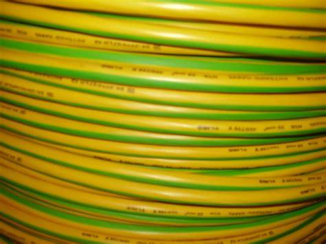 jual kabel grounding  harga murah jakarta oleh azmi