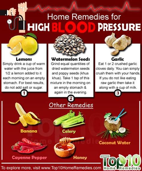 home remedies for high blood pressure high blood