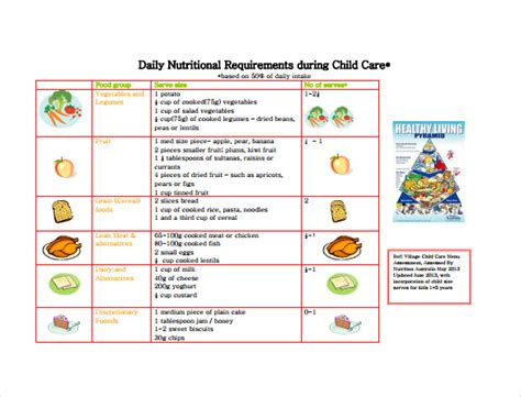 Daycare Food Menu Template by Free Printable Daycare Menus