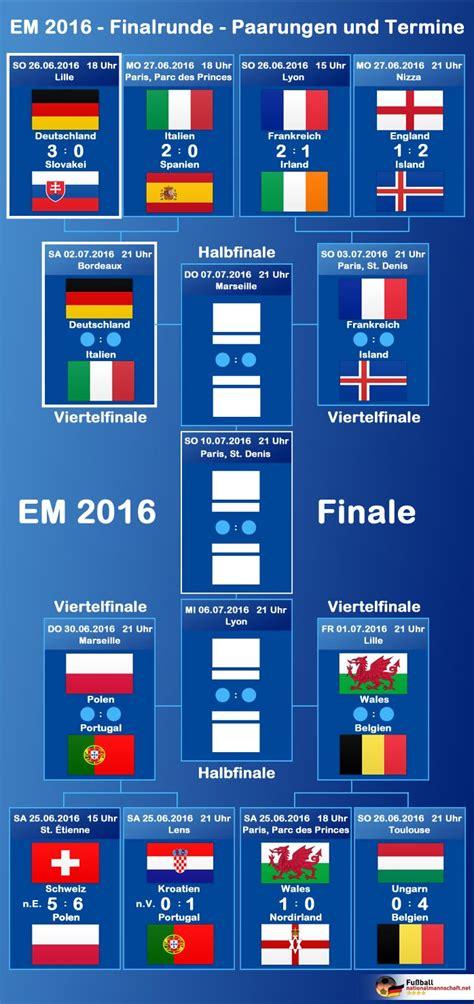 wann spielt deutschland gegen polen em viertelfinale gegen italien wann spielt