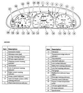 2000 mercury sable warning light: computer problem 2000