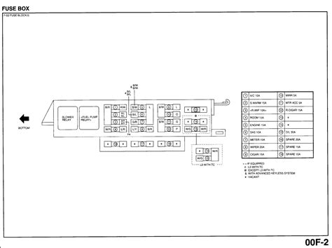 2002 Mazda Tribute Fuse Box Wiring Diagrams