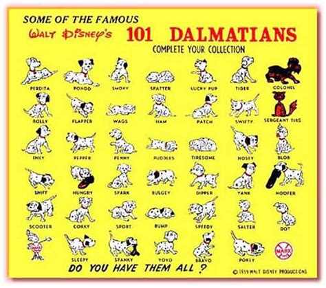 dalmatian puppy names 101 dalmatians names car interior design
