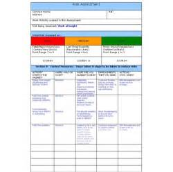 risk statement template working at height risk assessment
