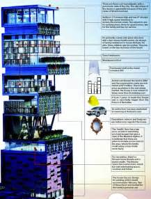 550 Sq Ft antilia the most extravagant house in the world