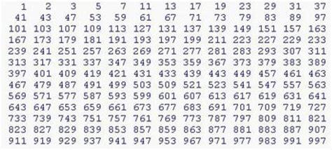 tavola numeri primi fino a 5000 prima mat