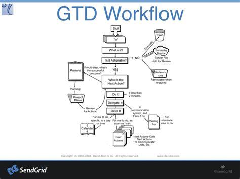 gtd workflow gtd workflow