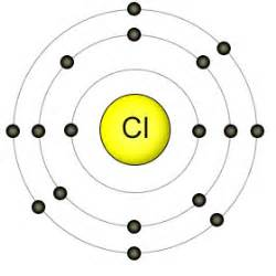 How Much Protons Does Chlorine Sodium Chloride