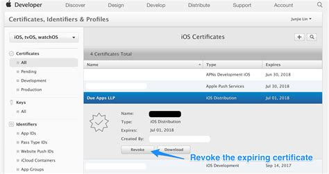 Certificate Template Renewal Period by The Certificate Template Renewal Period Is Longer Gallery