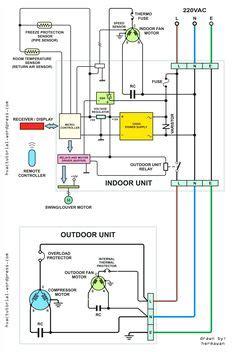 harley davidson shovelhead wiring diagram motorcycle pinterest harley davidson harley