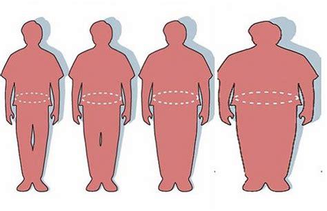 obesidad imagenes fuertes diferencias de pensamiento entre delgados y obesos