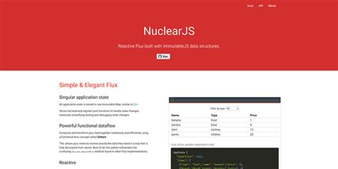 javascript application layout a collection of javascript application frameworks