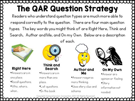 7 Relationship Questions Answered by Teaching Question Answer Relationships With Miss Rumphius