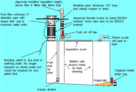 boat fuel tank return line marine fuel tank diagram marine free engine image for