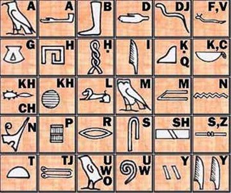 lettere geroglifiche geroglifici mondo g