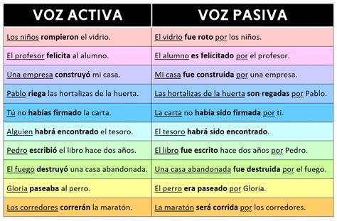 preguntas ingles voz pasiva passive voice o voz pasiva ejemplos con oraciones de uso