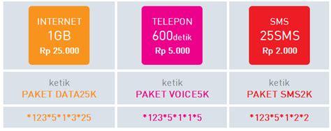 Indosat Data 35gb 2bulan ar celluler paket smartfren unlimeted