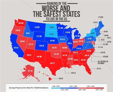 cheapest state in usa property crime rate our ranking of the most dangerous vs