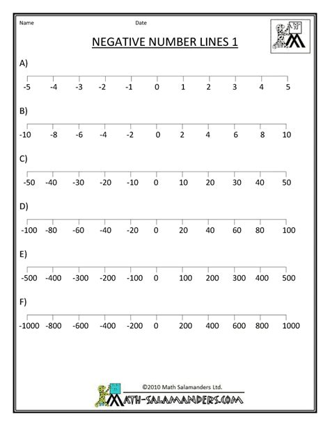 printable number line 1 to 50 printable number lines negative numbers
