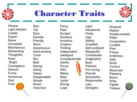 Character Traits Letter Y Reading 1 2 Powered By Oncourse Systems For Education