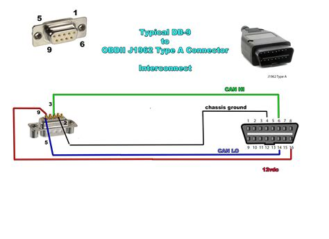 usb to db9 wiring diagrams repair wiring scheme