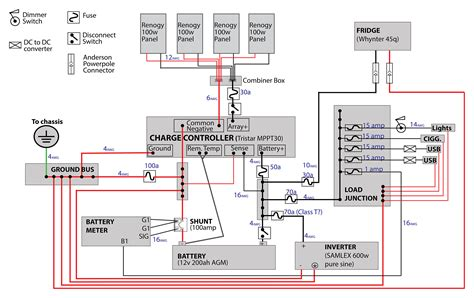 wiring diagram rv electrical power inverter motorhome