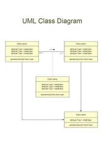 Floor Plan Maker App uml class diagram uml diagram solutions