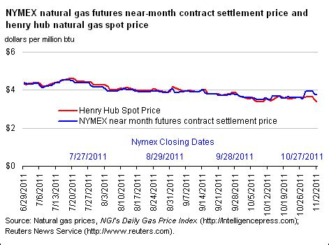 natural gas weekly update, printer friendly version