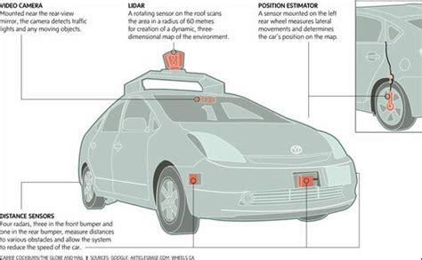 design of google car 自動運転を実現するgoogleの自動運転カーの外界認識センサーはこんなにある gigazine