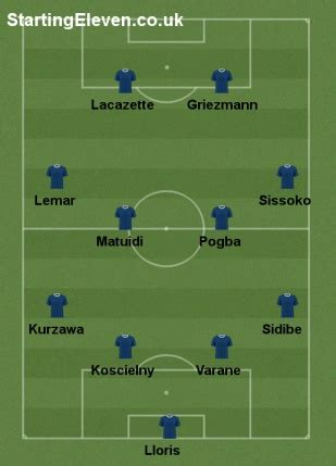 france wc  starting xi  user formation