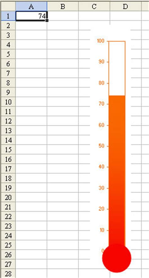 Goal Setting Thermometer In Excel Autos Post Goal Thermometer Template Excel