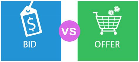 bid rate bid vs offer price top 4 differences with infographics