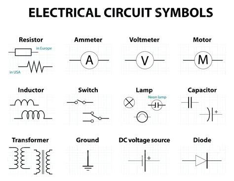 wiring diagram schematic symbols diagram circuit breaker symbol diagram
