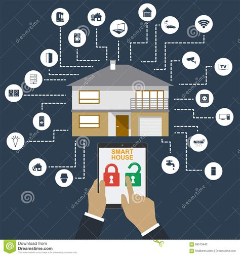 smart home technology system smart home flat design style illustration concept of