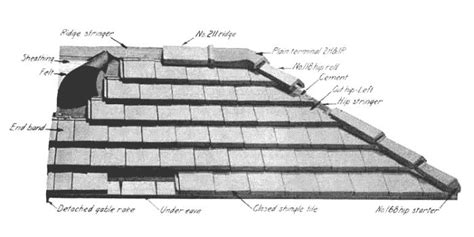 tiled roof details clay roof tile patterns styles of clay roof tiles